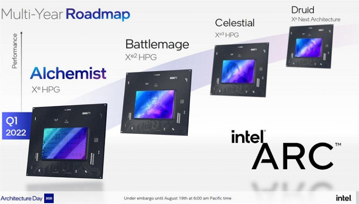 Intel Arc Alchemist graphics cards will be named