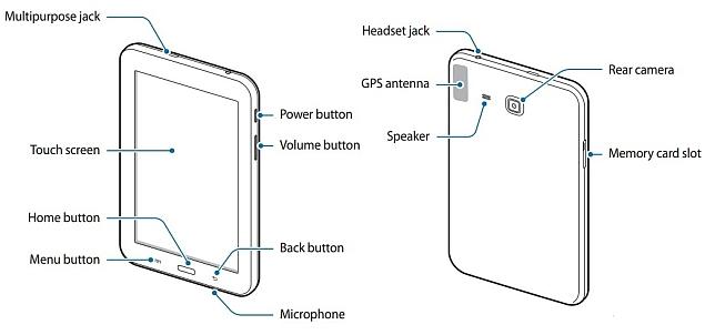 Samsung galaxy « gadgetwala
