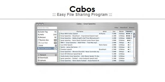 Cabos FTP Clients and File manager : 15 useful FTP client, file manager and File sharing tool