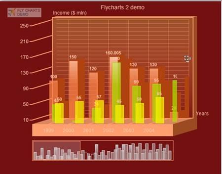 Fly Charts - Interactive Flash charts components