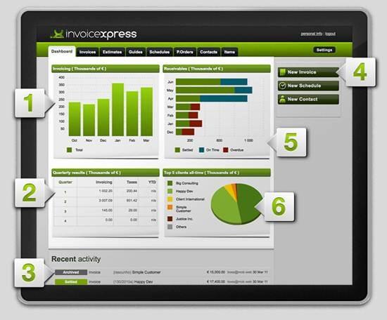 InvoiceXpress