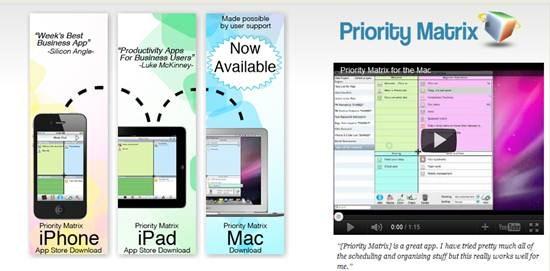 Priority Matrix Quadrants Task Management tool