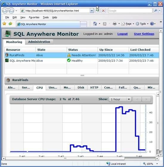 SQL Anywhere