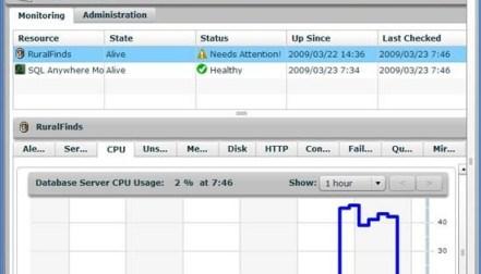 SequelPro – Mac database management application for MySQL