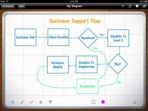 Whiteboard HD diagramming apps for iPad