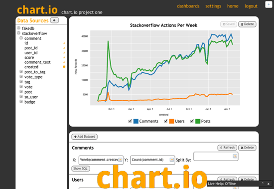 chart-io-chart-creator-for-database