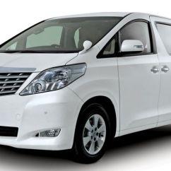 Konsumsi Bensin All New Kijang Innova Grand Avanza 1.3 Veloz A/t Info Bbm Mobil Toyota Gadoga Com Alphard