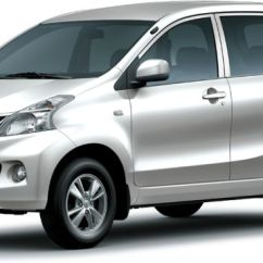 Grand New Avanza Bahan Bakar Ukuran Ban Veloz Info Konsumsi Bbm Mobil Toyota Gadoga Com