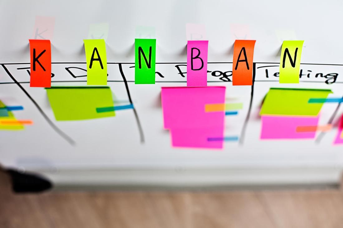 Afinal, o que é Kanban e como ele pode otimizar seus processos?