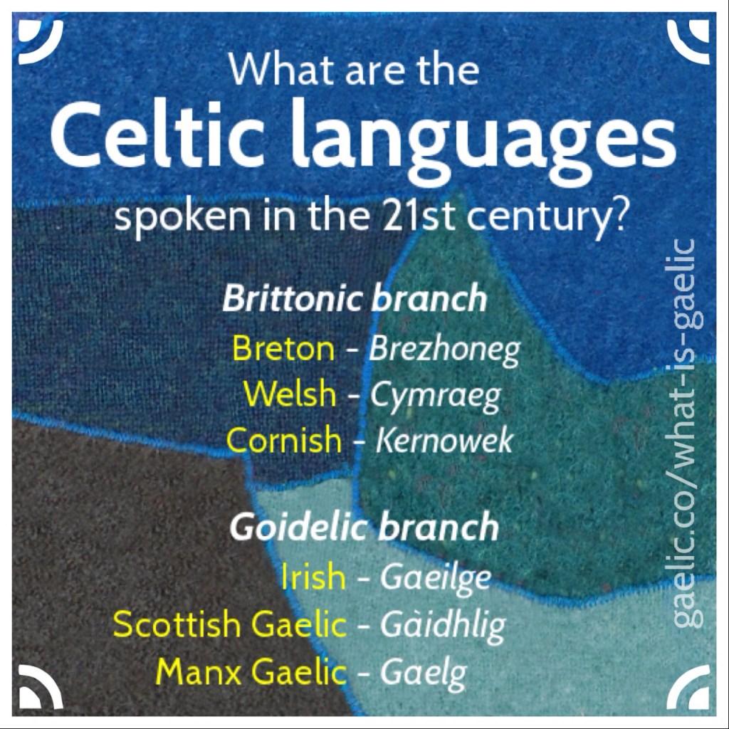 Celtic Languages of the 21st Century