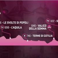 """""""Sulmona- Foligno, non solo tappa del Giro d'Italia"""""""