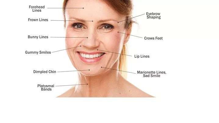 Cosmetic Surgery Treatments For Frown Lines On Face