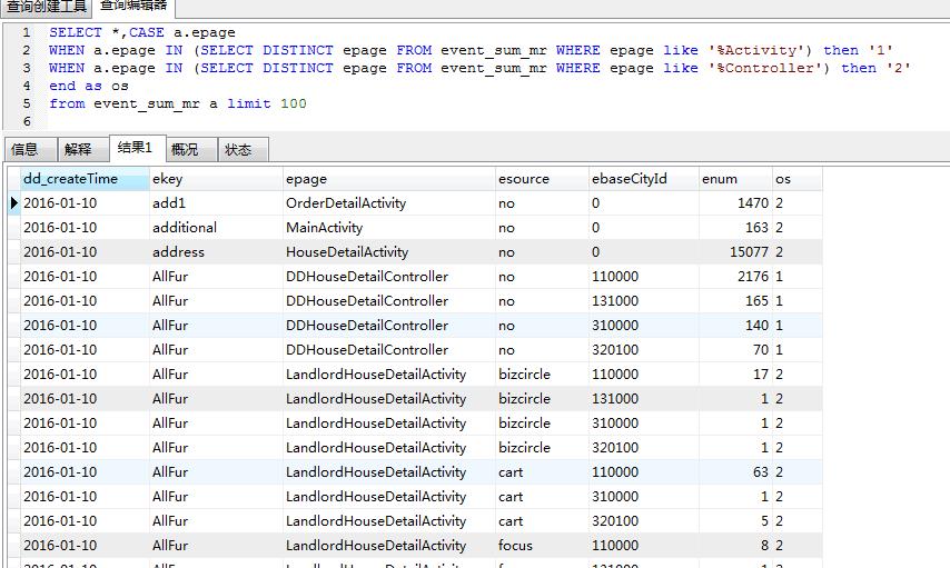 sql語句中case-when用法 - gagaprince的代碼世界 - CSDN博客
