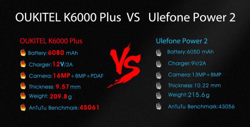 Видео: Oukitel K6000 Plus против Ulefone Power 2-2
