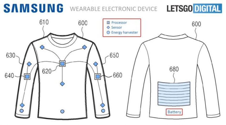Resultado de imagen para smart clothes