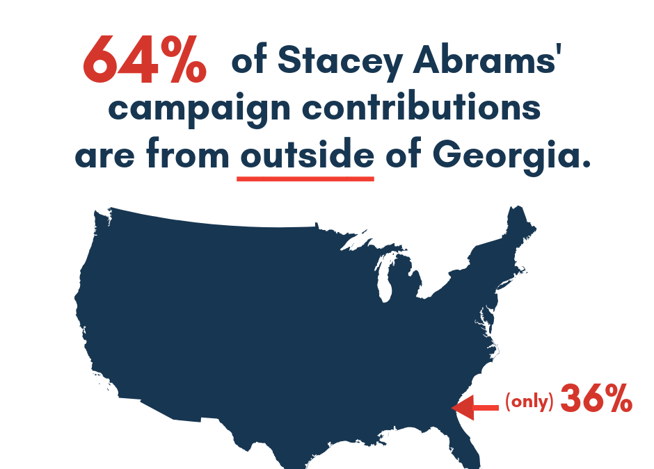 Kemp Out-Raises Abrams Despite Her Massive Out-of-State Haul