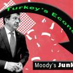 "Turkey's rejection of Moody's "" junk"" status downgrade won't make it go away"