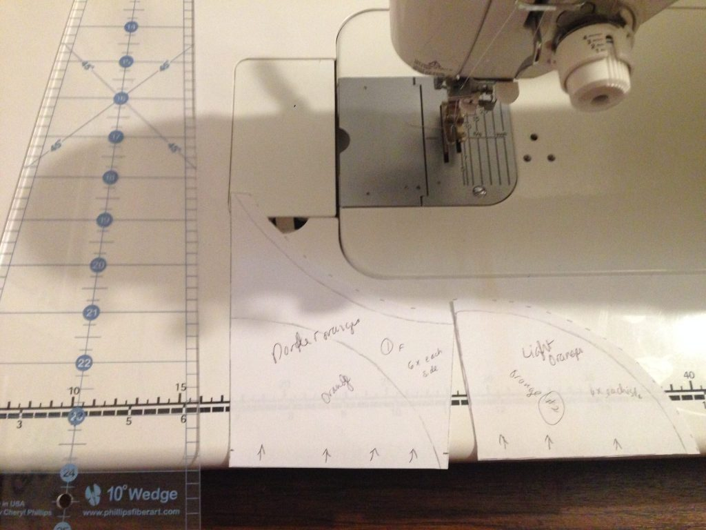 sewing templates