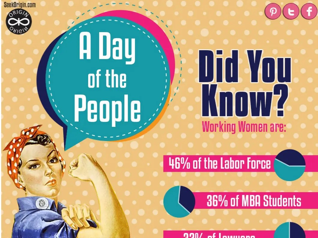 labor day facts fungaines