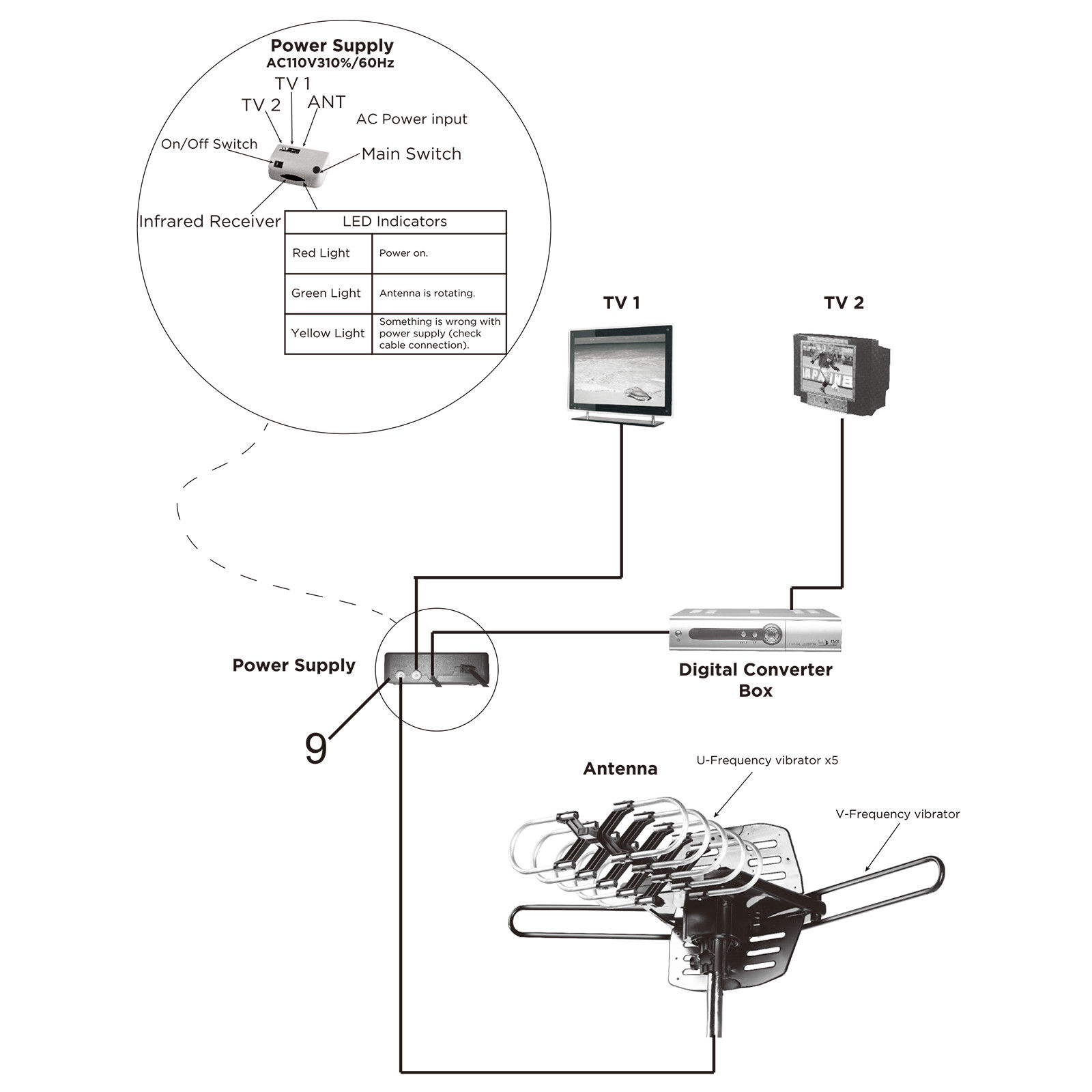 outdoor tv antenna wiring diagram for home thermostat ematic hd digital diagrams