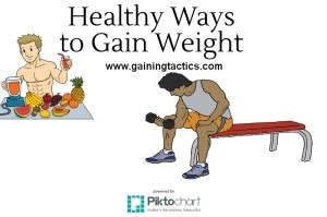 top healthy ways to gain weight