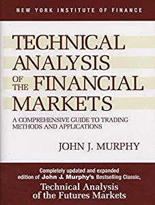 Petunjuk Teknis Analisis Trading Dasar