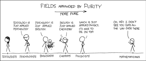 applied-sciences