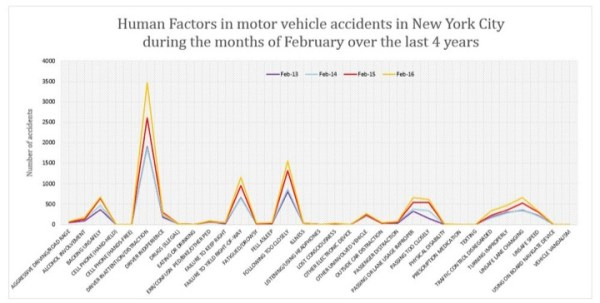 New York Car Accident Lawyer NYC Car Accident Attorney