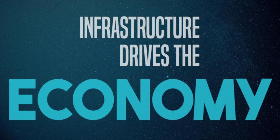 Infrastructure: All of the Above