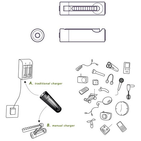 Aa Iphone Charger IPhone Camera Wiring Diagram ~ Odicis