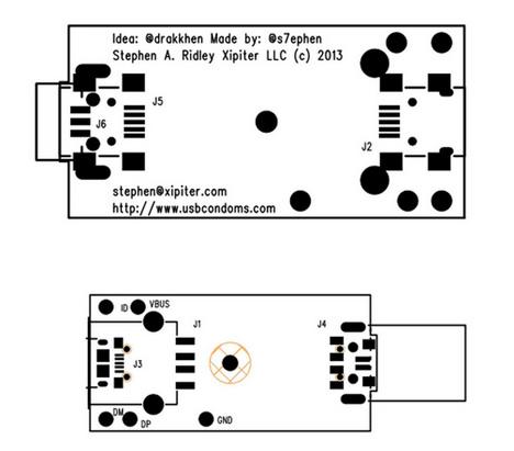 Plug + Play Solution to Data Theft Blocks USB Hijackers