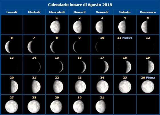 Calendario della Luna del mese di Agosto 2018 e fasi lunari