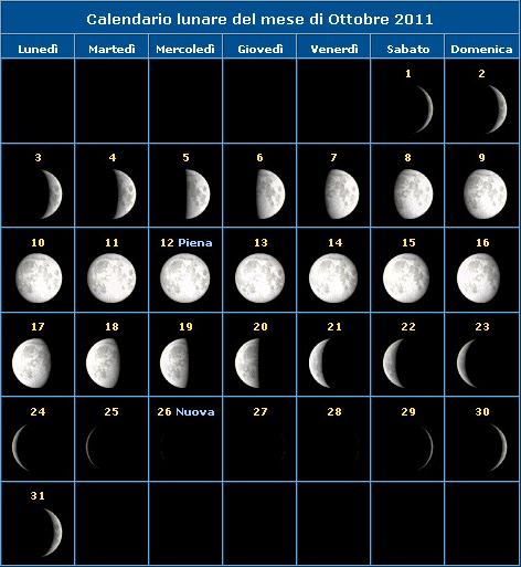 Il Calendario Della Luna.La Luna Di Ottobre 2011 Le Fasi Lunari Gak It