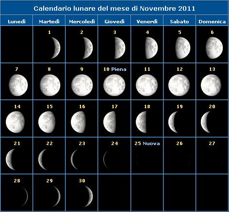 Luna di novembre 2011. Calendario delle fasi lunari