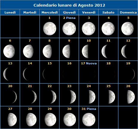 Calendario della Luna del mese di agosto 2012 e fasi lunari