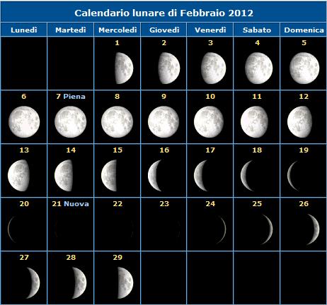 Calendario della Luna del mese di febbraio 2012 e fasi lunari