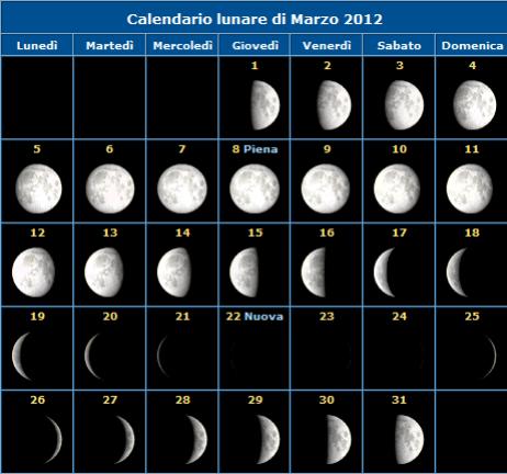 Calendario della Luna del mese di Marzo 2012 e fasi lunari