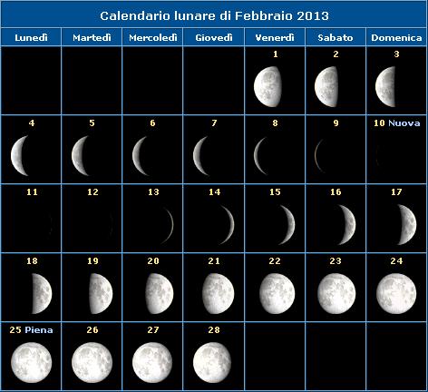 Calendario della Luna del mese di Febbraio 2013 e fasi lunari