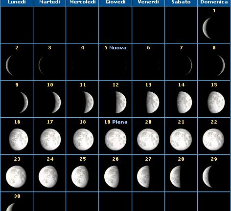 Calendario Lune.La Luna Di Settembre 2013 Le Fasi Lunari Gak It
