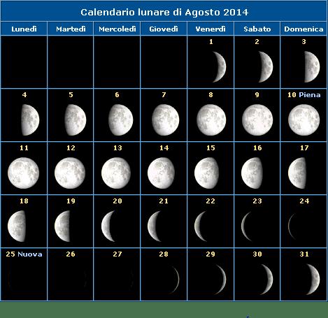 Calendario della Luna del mese di agosto 2014