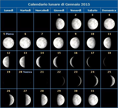 Calendario della Luna del mese di gennaio 2015