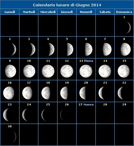 Calendario della Luna del mese di giugno 2014