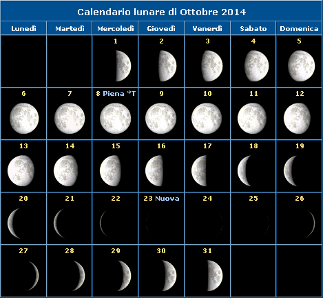 Calendario della Luna del mese di Oottobre 2014