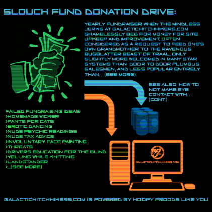 SLOUCH FUND