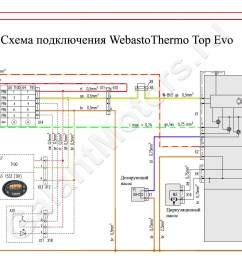 wiring diagram webasto thermo top c jeffdoedesign com 1340 evo engine diagram evo sportster engine diagram [ 2336 x 1276 Pixel ]