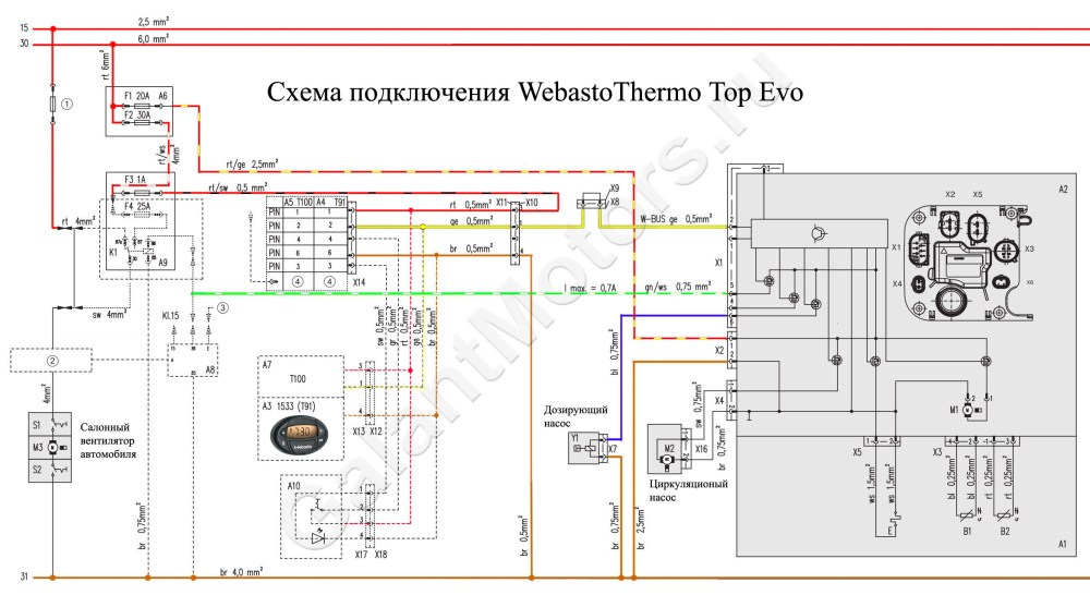 medium resolution of wiring diagram webasto thermo top c jeffdoedesign com 1340 evo engine diagram evo sportster engine diagram