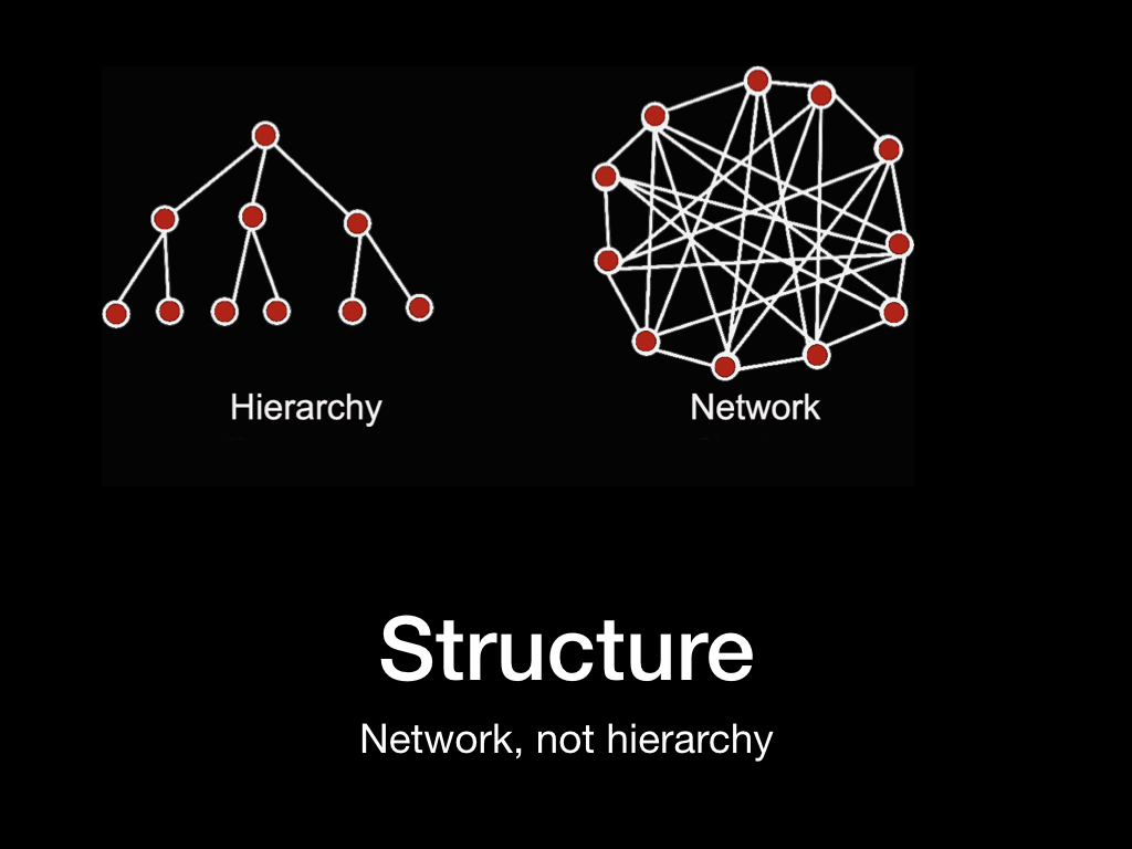 From Taylorism to Decentralization.002