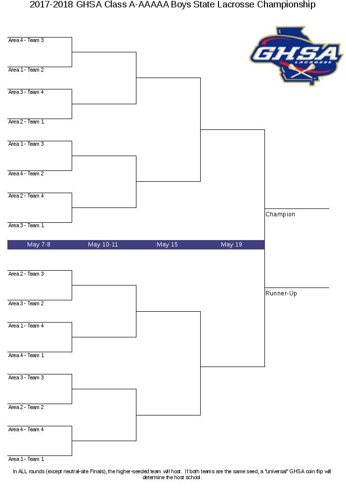 2018 GHSA Playoffs