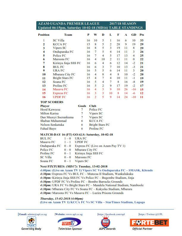 UPL Table and top scorers
