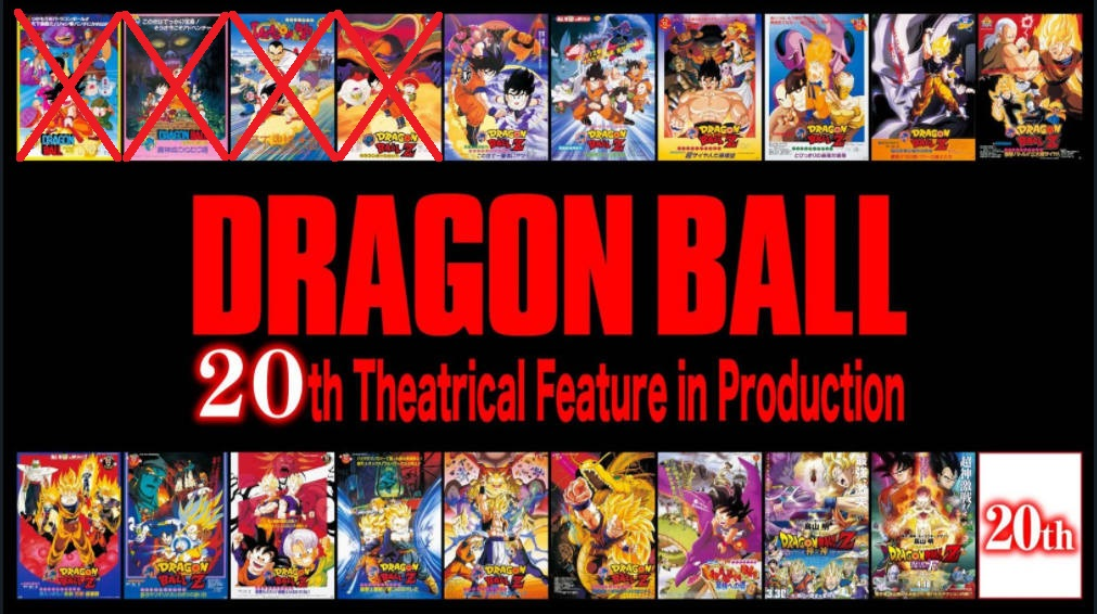 Dragon Ball: The Road to Film 20 - Part II